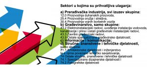 Poticaji za poduzetnike , E-impuls